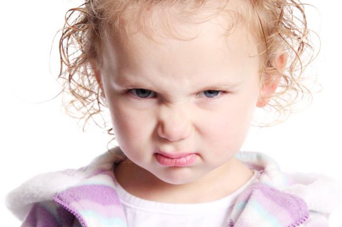 Children_angry