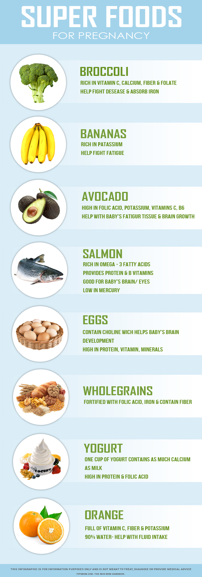 Infographic-Super-foods-for-Pregnancy-Tipsmom