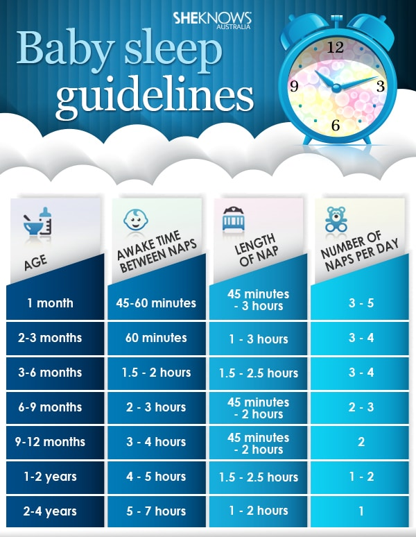 Baby's Sleep Guidelines