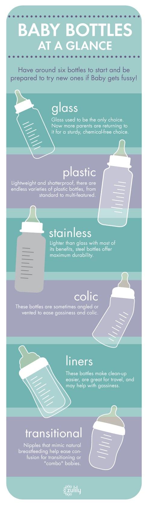 Bottle Feeding and Pumping Basics