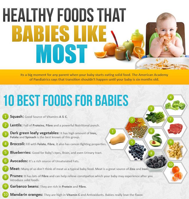 Healthy Foods that Most Babies Like