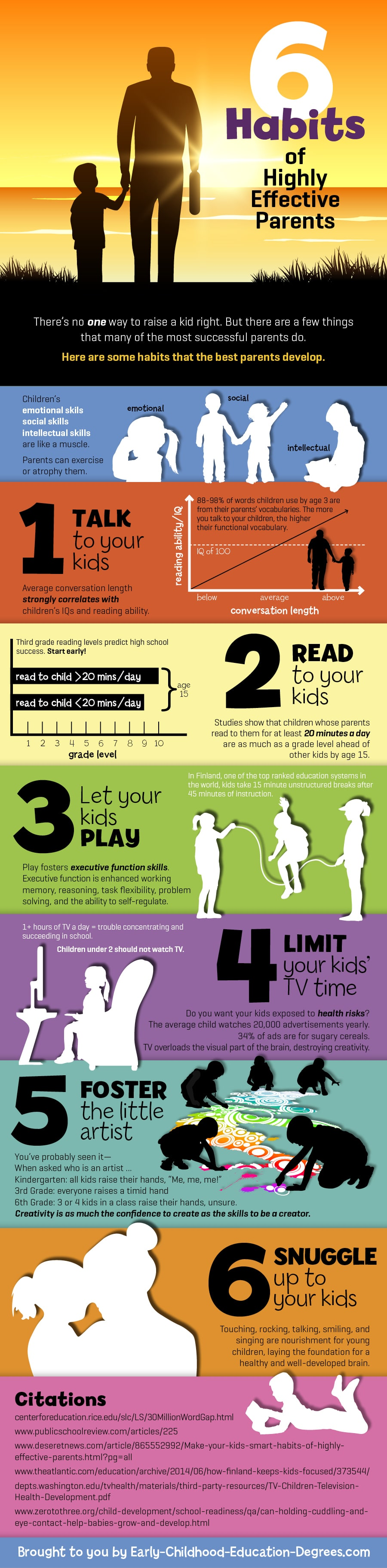 6 Habits of Highly Effective Parents